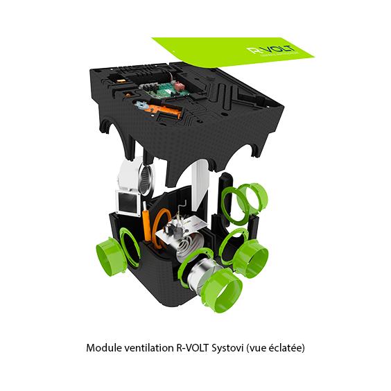 Module de ventilation R-Volt